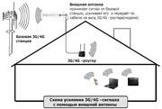 Усиление GSM сигнала в Волгоградской области